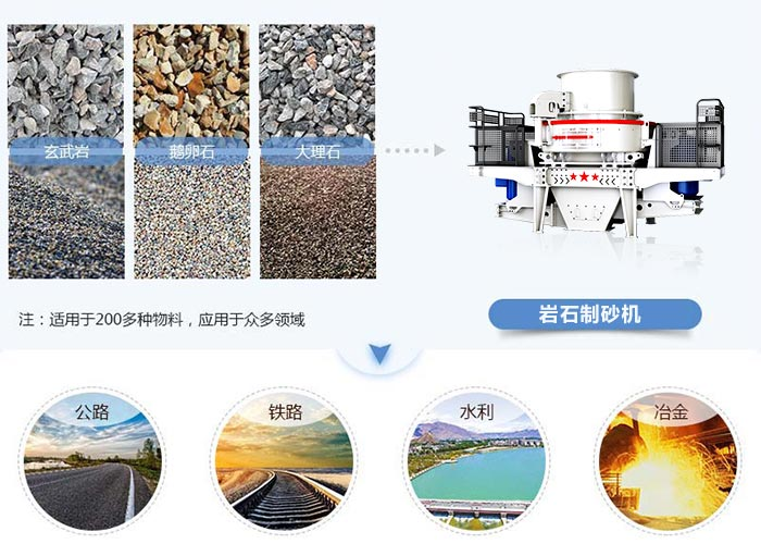岩石制砂机