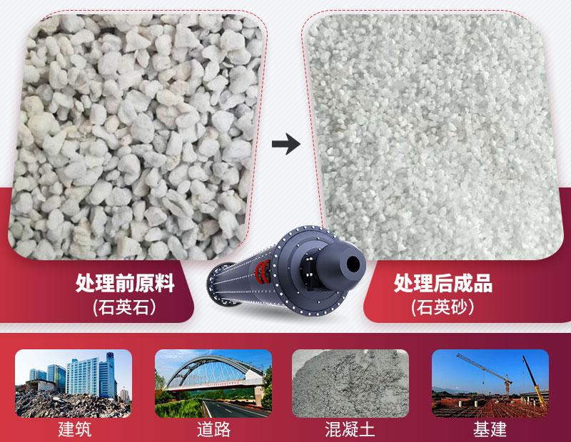 棒磨式制砂机应用